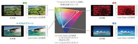 Live color LED.jpg