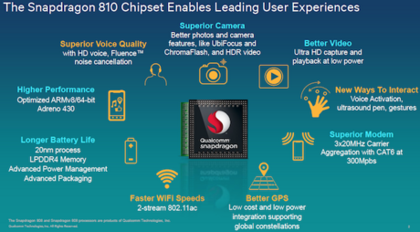 snapdragon810a.png